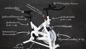 Spin Bike จักรยานนั่งปั่นในบ้าน คุณภาพดี จัดส่งฟรีถีงบ้าน สนใจดูได้จ้า